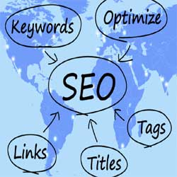 Optimasi Internal Link dan Struktur SILO SEO