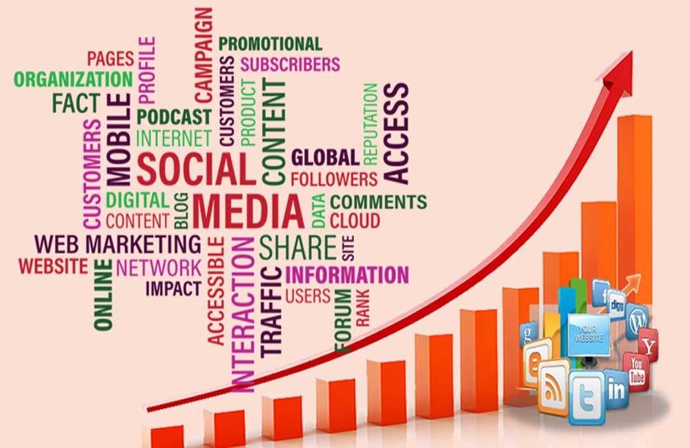 cara mempromosikan website dan meningkatkan trafik